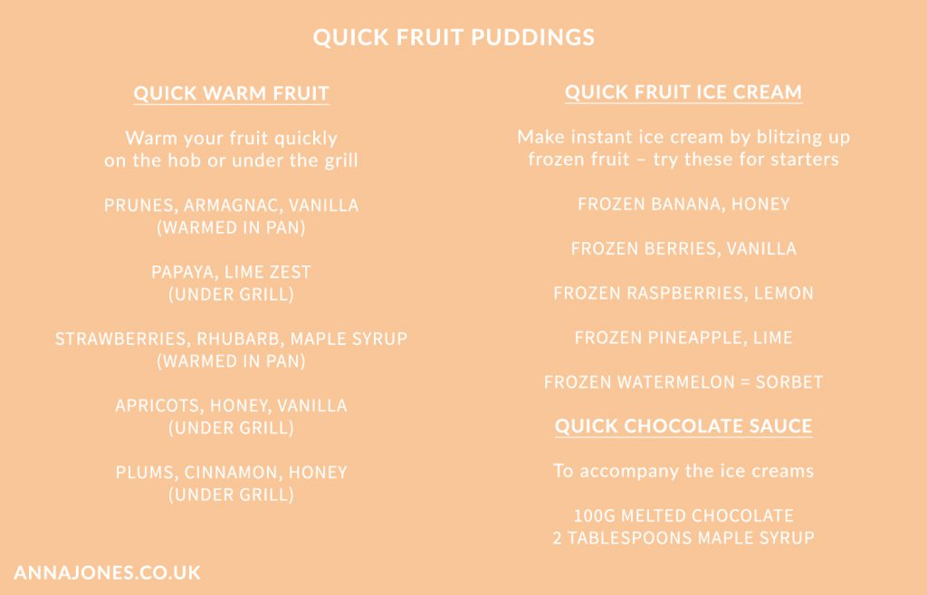Fruit_Puddings