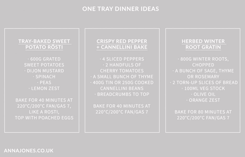 One_Tray_Dinners2